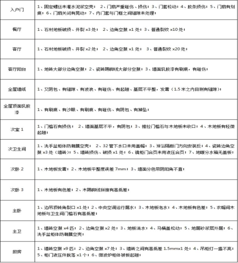 四川監理單位排名,四川監理,監理排名